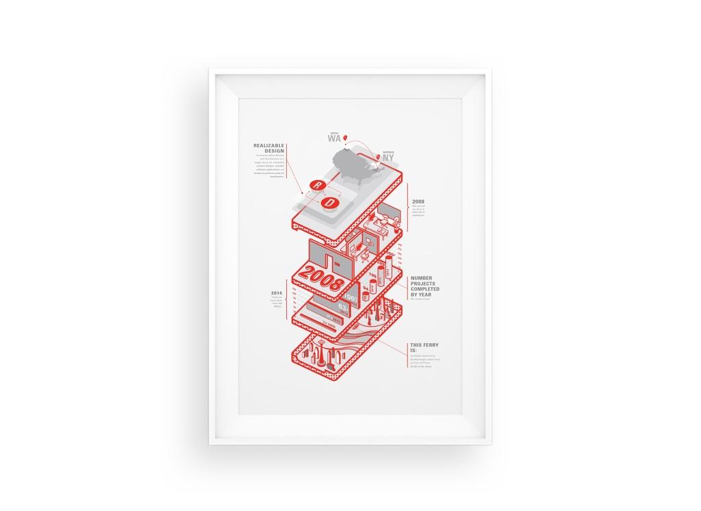 Intelligent Product Solutions Culture Illustration